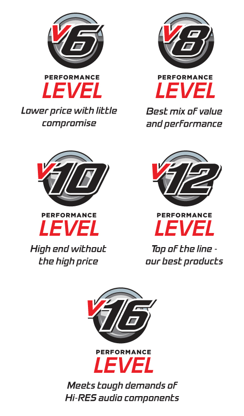T-Spec Car Audio Performance Levels